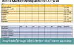 Markedsførings aktiviteter sat i system